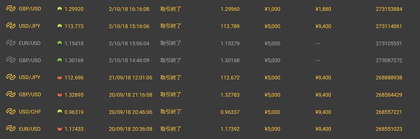 AXEL アクセル 藤田守2