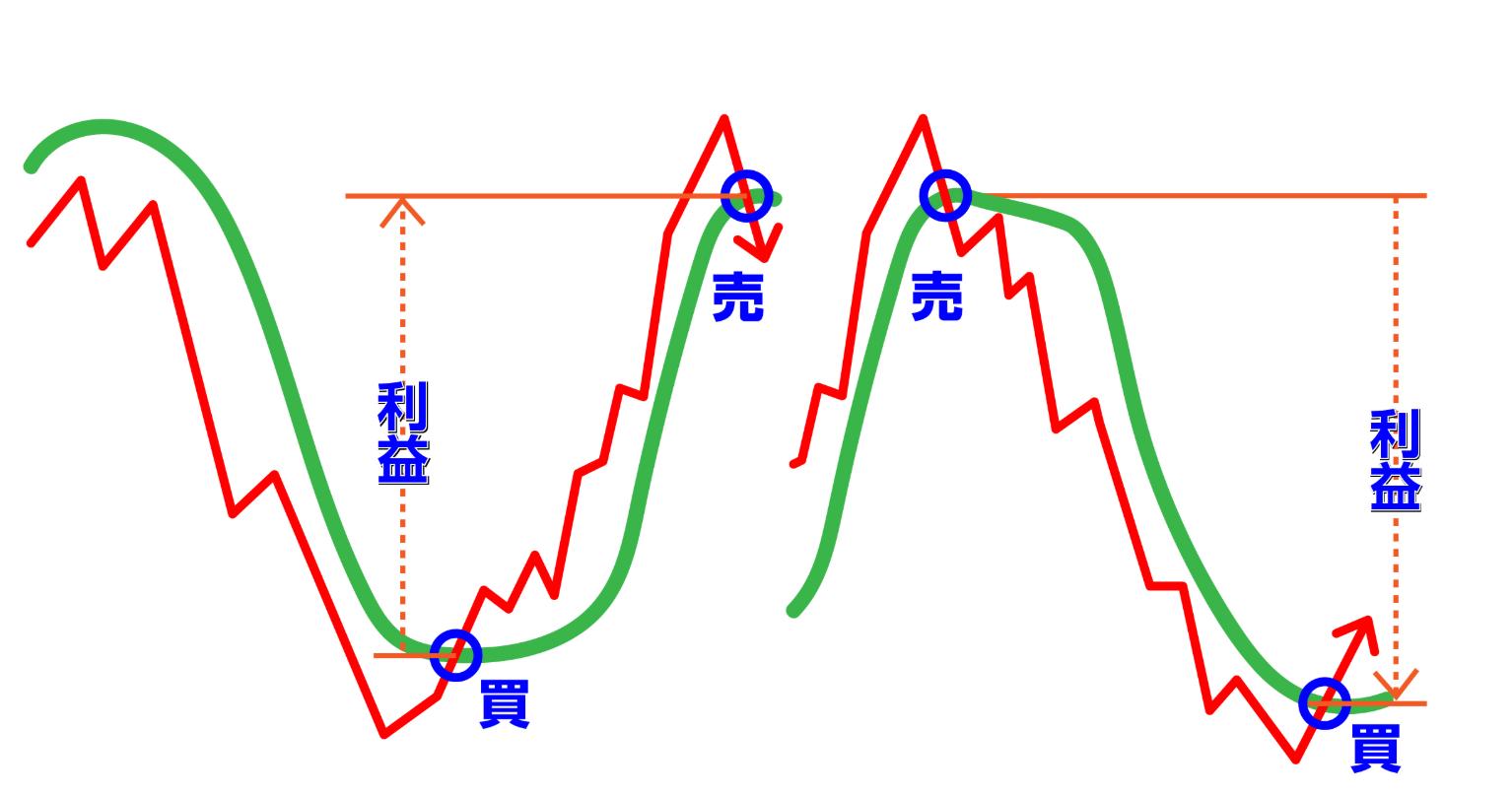 OMAスクール 紫垣英昭3